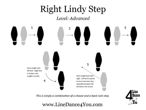 Step of the Week: Lindy Step | LineDance4You