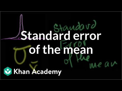 Margin Of Error To Calculate Sample Size - New Sample p