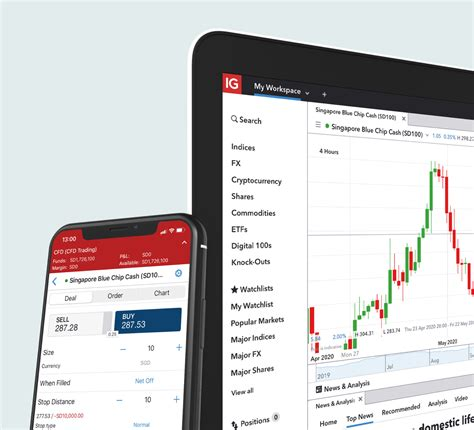 Online Trading   Financial Trading   Forex and CFD