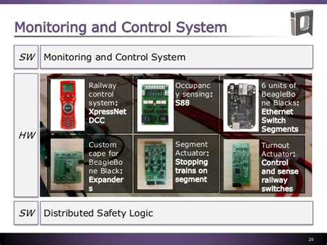 Model-based Demonstrator for Smart and Safety Systems