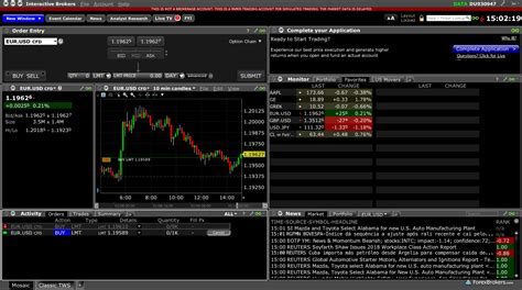 Interactive Brokers Review - ForexBrokers