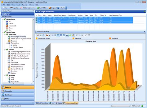 Implementing Application Monitoring   Being Proactive