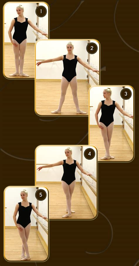 'F' is for the FIVE Basic Positions of Ballet - Dance