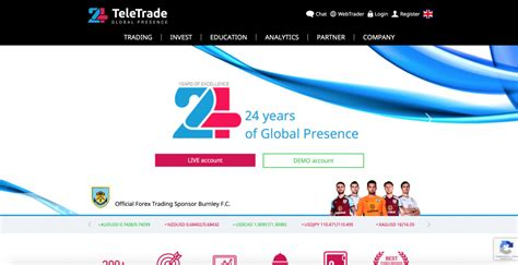 Forex Trading Software Demo Account   Forex Trading Method